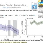 New Reconstructions Show It Is Colder Now Than At Any Time In The Last 10,000 Years