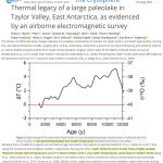 Antarctic Temperatures Were 'Up To 5°C Above Modern' From 12,000–2,000 Years BP