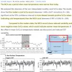 4 More New Reconstructions Affirm The Medieval Warm Period Was 'Warmer Than Today'